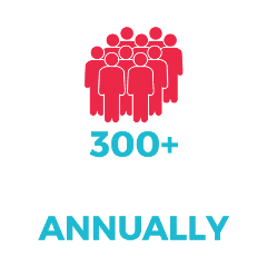 300+ Beauty Industry C-Suite Attendees